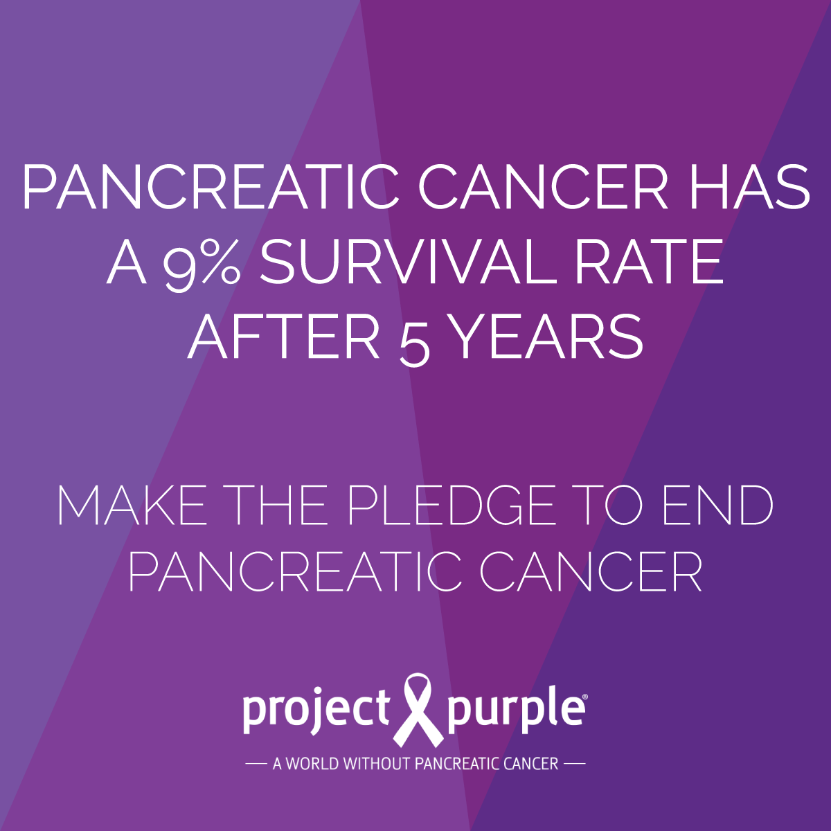 Pledge to End PC 9% survival